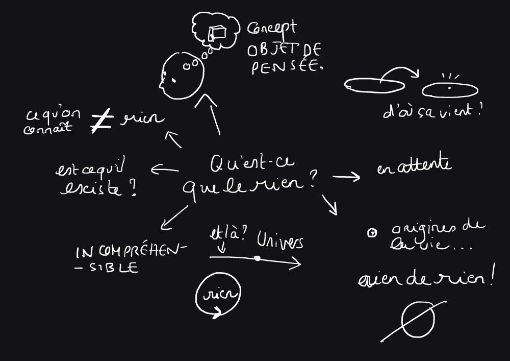 Bevorzugt Maison de la Philo φ Romainville – Page 2 – Au fil des idées : la  WS83