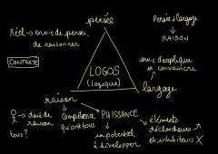 aristote_café_philo_03